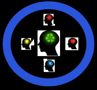 Manažerský profil